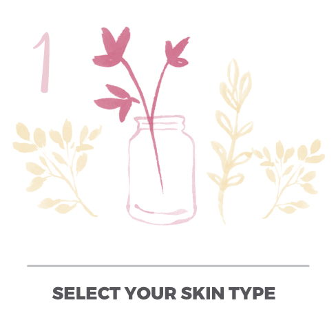 Select your skin type